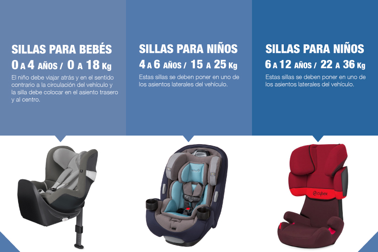 blog-sillas-carro